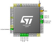 NRF24L01 i STM32F0 z wykorzystaniem HALa