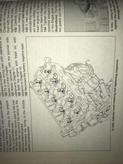 Renault Megane I 1.6 16v - Moment dokrecenia pokrywy zaworów,pompy wody, i inne