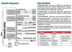 PROXIMA SRPi Do Skoda Fabia 1