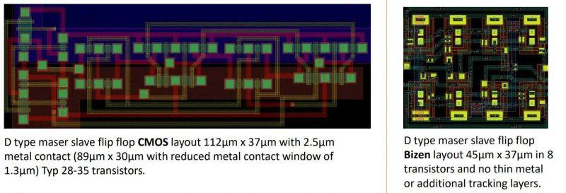 BIZEN - Nowy rodzaj tranzystora bipolarnego konkuruje z CMOS