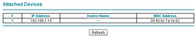 Netgear wgr614 v7 + kamera IP Axis - jak ustawi� porty?