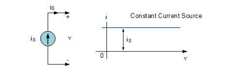 Co to jest źrodło napięciowe? Co to jest źródło prądowe?