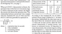 MICOM P111 - Charakterystyki i opóźnienia zabezpieczenia nadprądowego