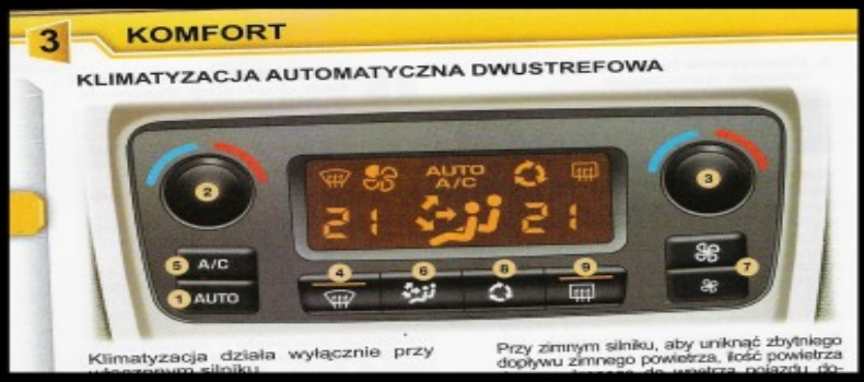 Peugeot 307 SW 1.6 hdi 110 KM 2005r. - klimatyzacja strony pasa�era nie reguluje