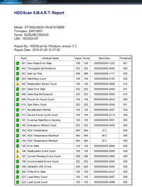 Dysk zewn�trzny st1000lm024 b��d CRC