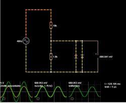 Ogranicznik amplitudy sygnału.