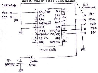 Wyświetlanie tekstu na ekranie oscyloskopu