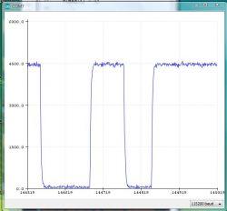 Pomiar fazy - radiolokacja
