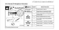 Spawarka TIG miller syncrowave - podlaczenie przycisku na uchwycie tig