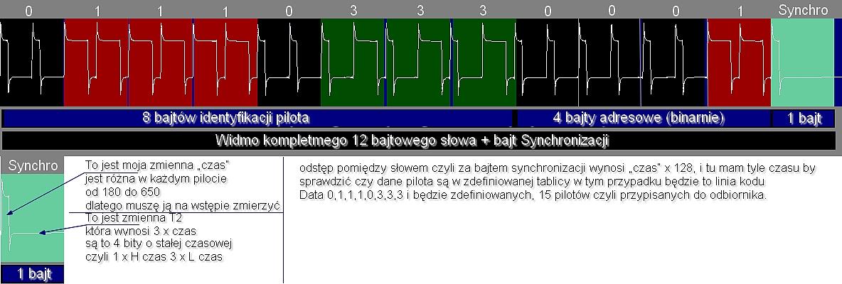 [A32] [Bascom] INT0 Timer0 odczyt zbocza