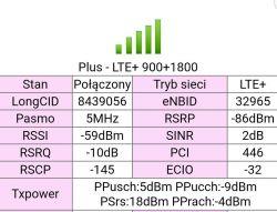 Jaką antene do LTE 1800-2600