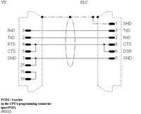 Saia PCD1 Panel ESA WT170 - Jak po��czy� panel z tym sterownikiem