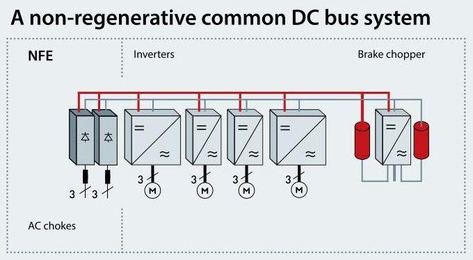 Magazyny energii. Przekształtnik DC/DC z falownika? Proszę bardzo.