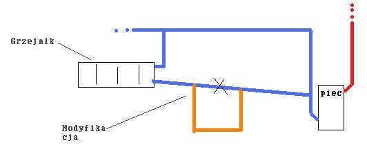 Instalacja grawitacyjna. Czy mo�na rurk� powrotu pu�ci� poni�ej wlotu do pieca?
