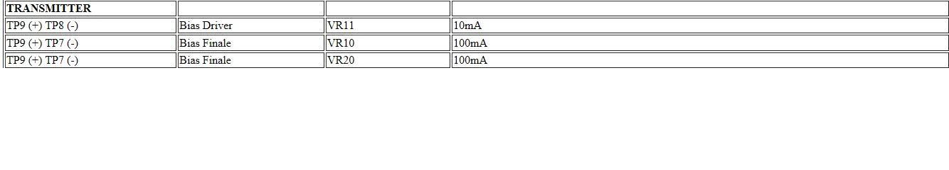 CB Alan87 - brak nadawania moc wyj�ciowa 1mW
