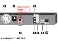 LG/Cyfrowy Polsat - Połączenie kina domowego z dekoderem CP HD 6000