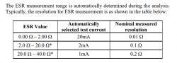 Miernik pojemności/ESR ESR70 - wnętrze, test, zasada działania na oscyloskopie