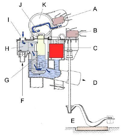 Zmywarka Bosch SD14R1B - Zatrzymuj�ce si� pokr�t�o programatora/brak poboru wody