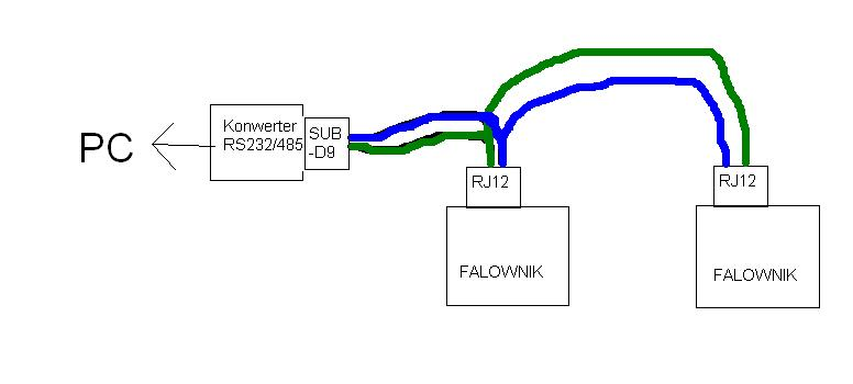 Dwa przemienniki cz�stotliwo�ci NORD - RS485 - jeden PC - jak to pod��czy�?