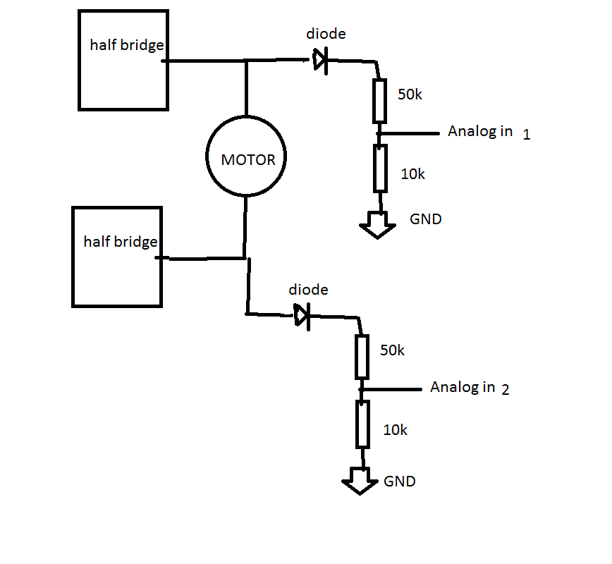 solved  closed loop dc motor control using current