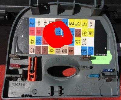 Renault Scenic 2.0  98' - Co oznacza ten obrazek na schemacie bezpiecznik�w