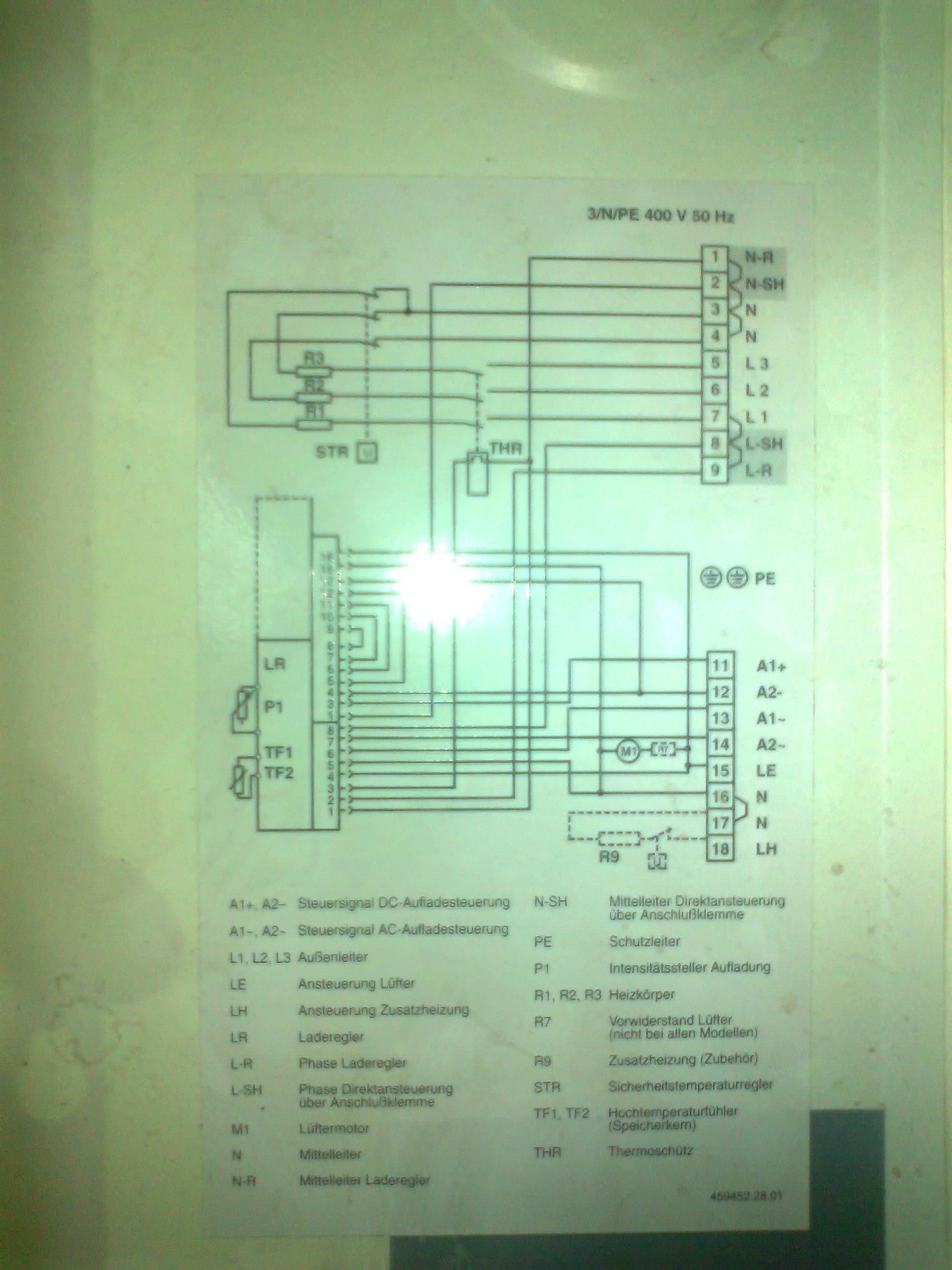 Grzejnik akumulacyjny ze sterownikiem