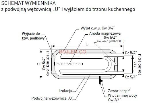 Nape�nianie boilera wyciek piecem