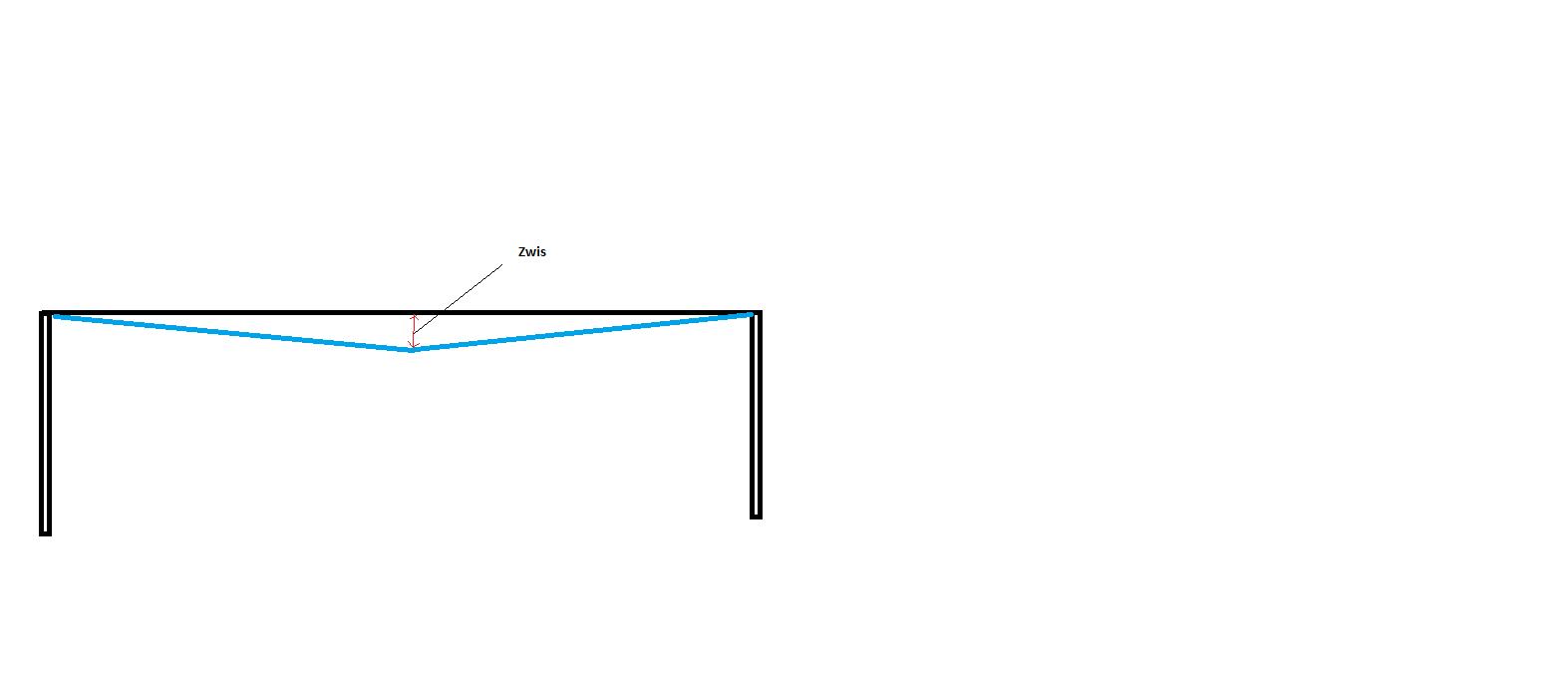 Budowa linii napowietrznej AsXSn