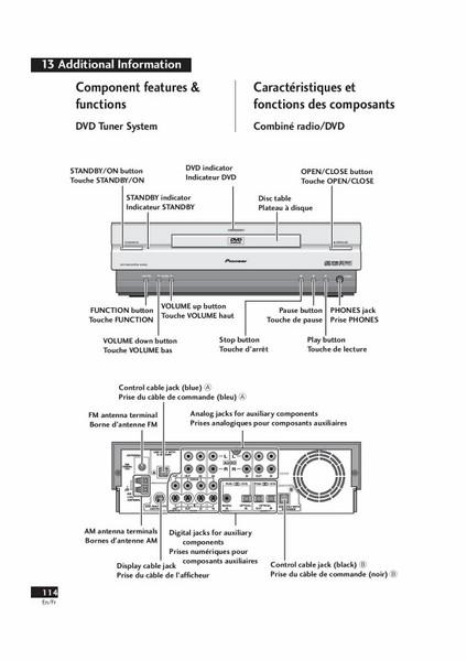 Pioneer XV-DV55 NS-DV55 instrukcja En Fr