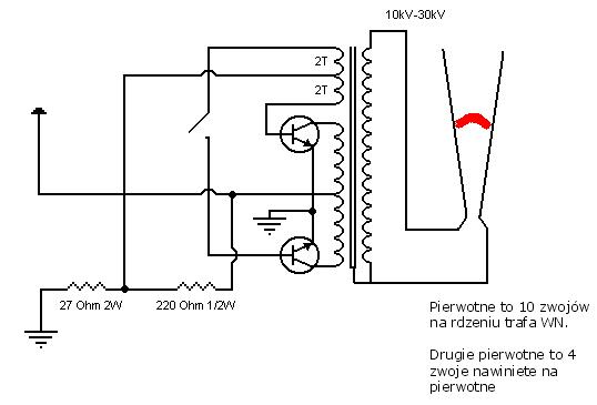lampa plazmowa i generator wn z tv