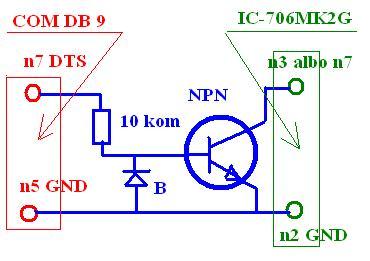 ICOM IC-706MKIIG - emisje cyfrowe
