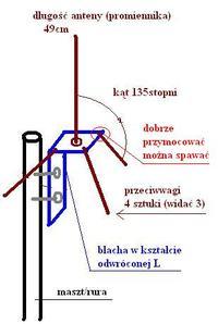 Antena Radmor 3089/2 jako bazowa, jak zamontować?
