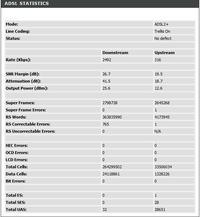 DSL2640B - Parametry łącza, internet Netia 2Mb na linii TPSA