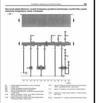 Passat B5 1.8 125 KM - Schemat Okablowanie czujnik temperatury cieczy chłodzącej