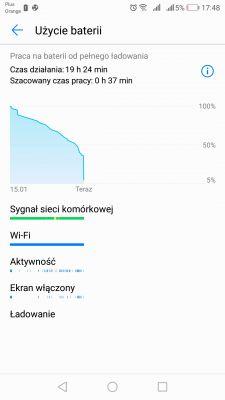 Huawei P10 Lite - Błędne ładowanie i rozładowanie baterii