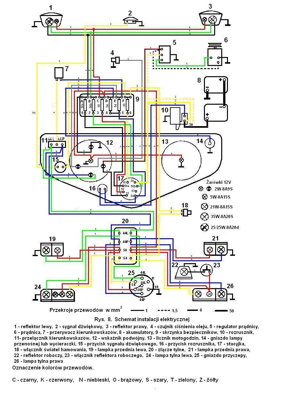Instalacja URSUS C330 - Potrzebuje schemat