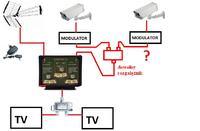 antena i 2x kamera - po��czenie sygna�u