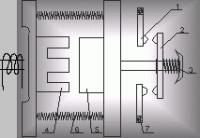 Stycznik z cewką prądu przemiennego, elektromagnes