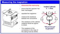 Mikrofalówka Hendi strzela przy magnetronie
