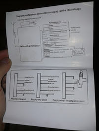 podlaczenie zamka centralnego zx300