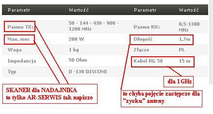 Antena bazowa skanerowa D-ORIGINAL D-130 czy warto kupi�?