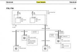 Ford Focus MK1 - pobór prądu - Pobór prądu przez bezpiecznik nr 36