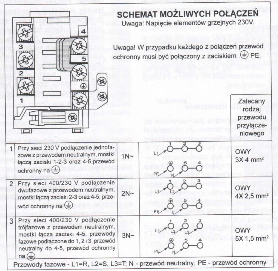 Amica508ce3413ehtakdpqxx Podłączenie Kuchni