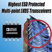 Transceiver M-LVDS full-duplex z odbiornikiem typu pierwszego