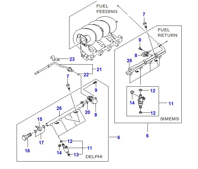 Vectra A CDX 2.0 16v Ecotec