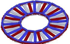 MEW - prądnica tarczowa, 3 warstwy uzwojeń