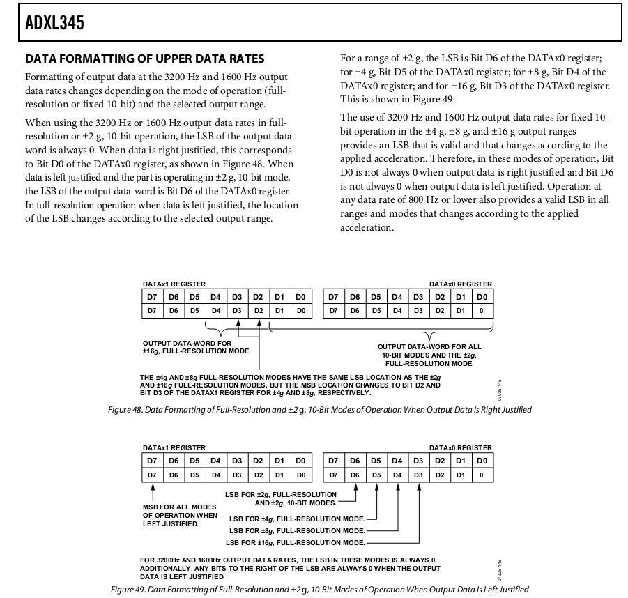 Akcelerometr ADXL345, kod U2, liczby minusowe