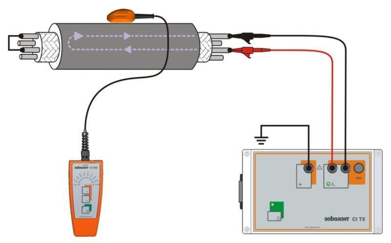 Identyfikacja kabli niskiego i średniego napięcia.
