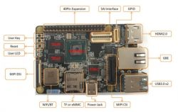 MaaXBoard - płytka prototypowa z i.MX8 M w formacie Raspberry Pi