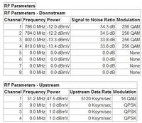 Parametry pracy routera Thomson TWG870U - UPC 50 mb/s